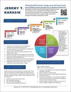 Infographic Value Profile