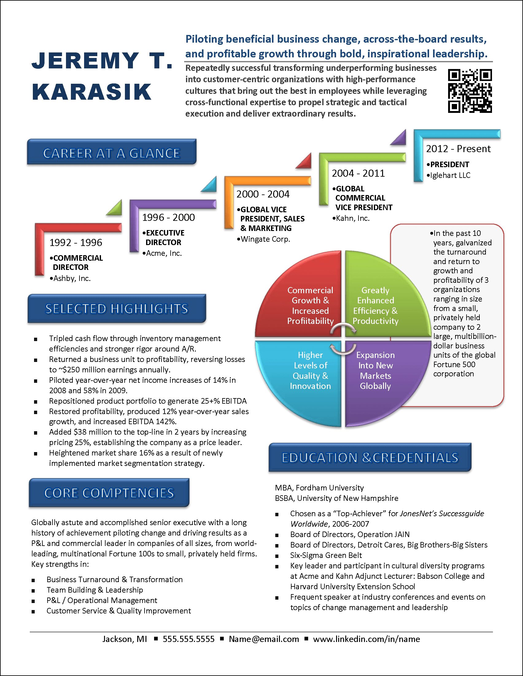 infographic resume example for a change manager - Sample Profile Summary For Resume