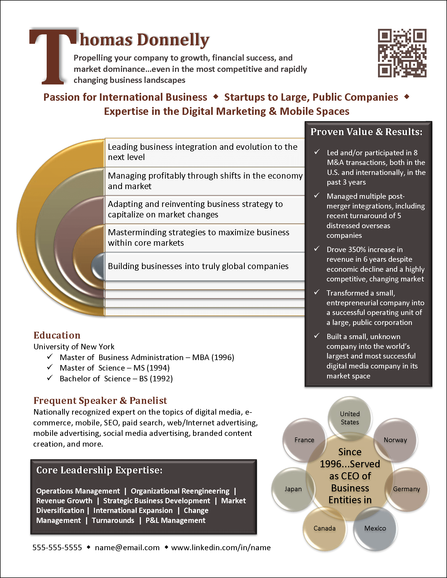 digital marketing exec png infographic resume example for an international manager