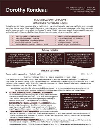 Board of Directors Executive Example